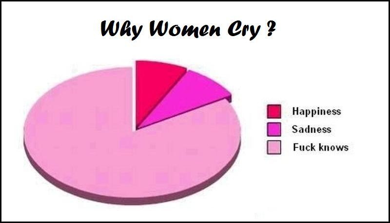 CRY (2)